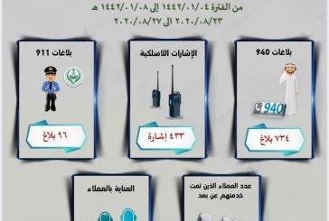 أمانة العاصمة المقدسة تعالج 734 بلاغاً خلال أسبوع