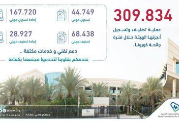 هيئة التخصصات الصحية تنجز أكثر من 300 ألف عملية تصنيف وتسجيل خلال جائحة كورونا